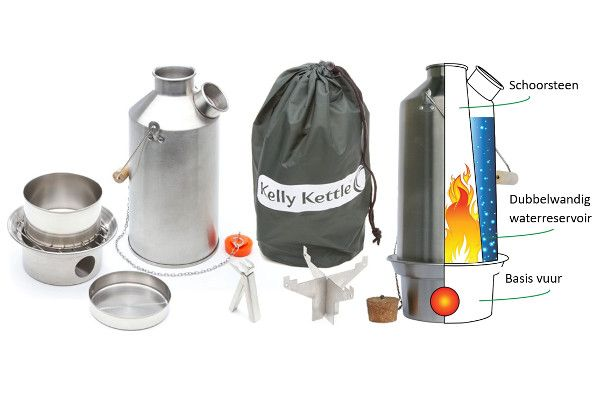 Wat is een Kelly Kettle